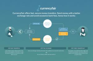 currencyfair1